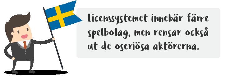 Sveriges spelmonopol